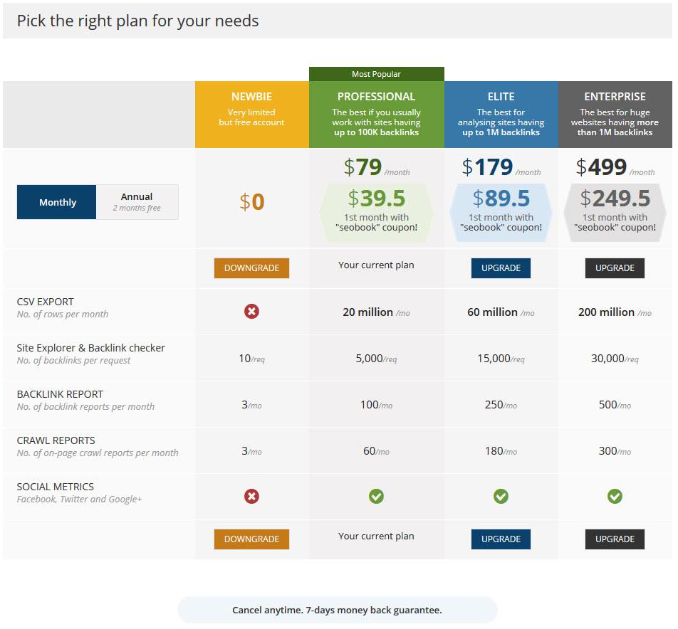 ahrefs-discount-screenshot