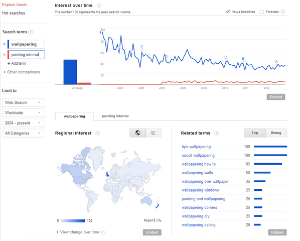 How to Optimize Website in Search Engines